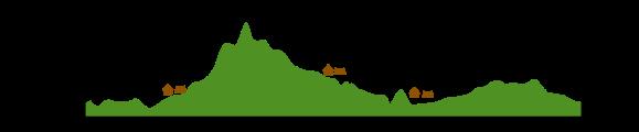 profile-tongariro