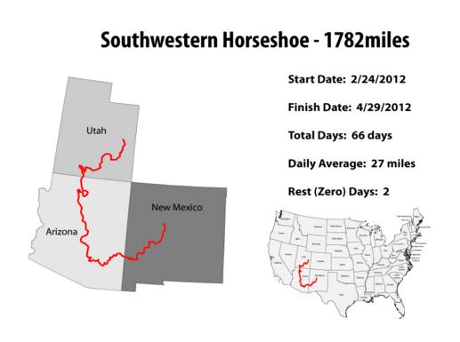 Southwestern Horseshoe