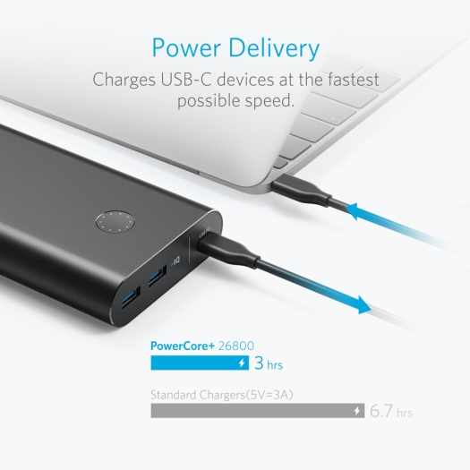 Anker PowerCore+ 26800 PD battery 2