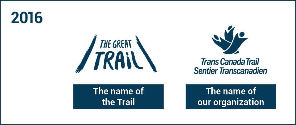 Trans Canada Trail OR Great Trail? 3